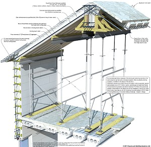 Quad-Lock ICF Building System